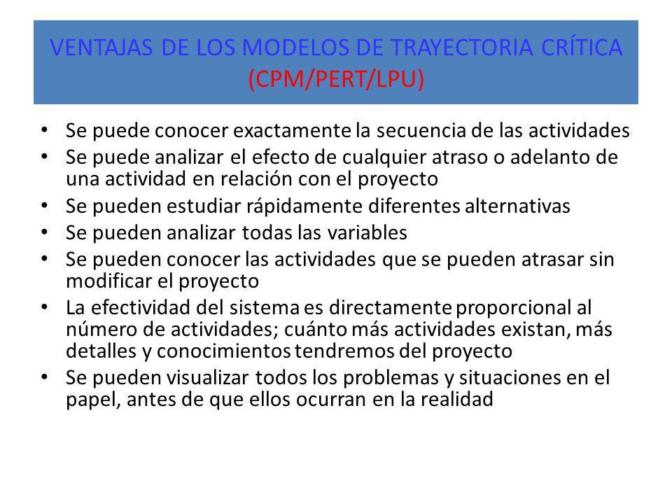 VENTAJAS DE LOS MODELOS DE TRAYECTORIA CRÍTICA (CPM/PERT/LPU)