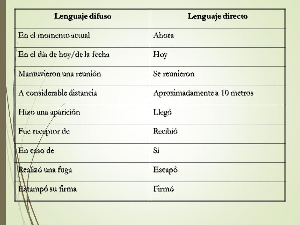 Lenguaje difuso Lenguaje directo. En el momento actual. Ahora. En el día de hoy/de la fecha. Hoy.