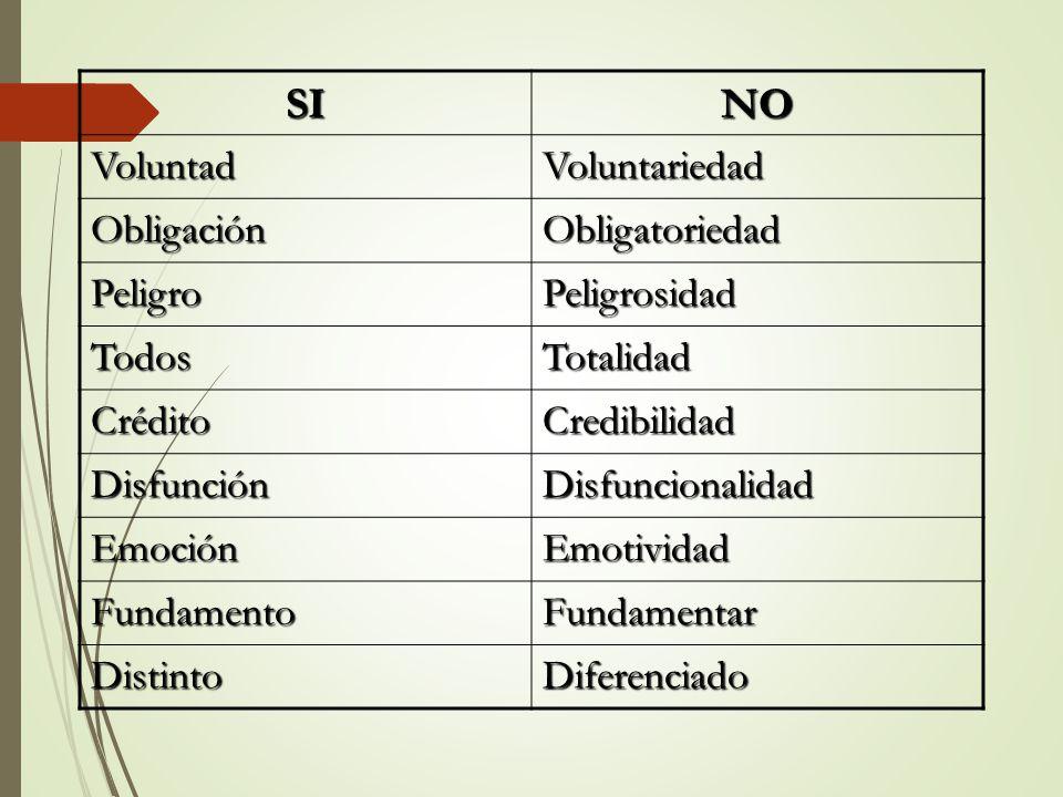 SI NO Voluntad Voluntariedad Obligación Obligatoriedad Peligro