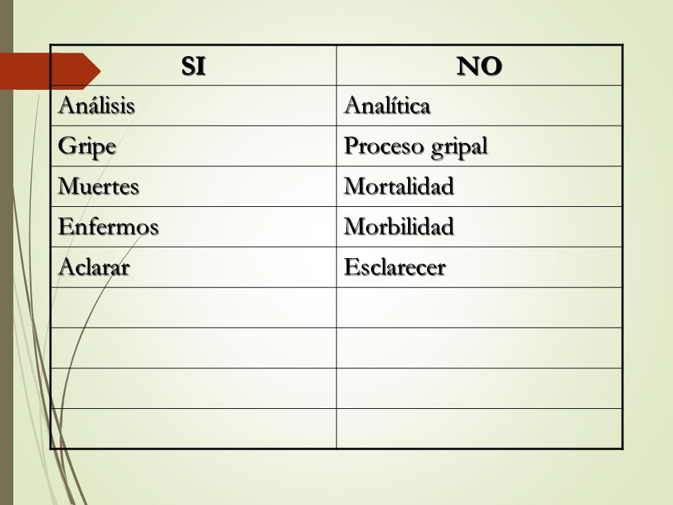 SI NO Análisis Analítica Gripe Proceso gripal Muertes Mortalidad