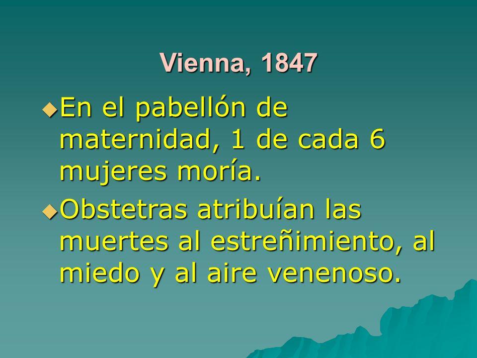 Vienna, 1847 En el pabellón de maternidad, 1 de cada 6 mujeres moría.