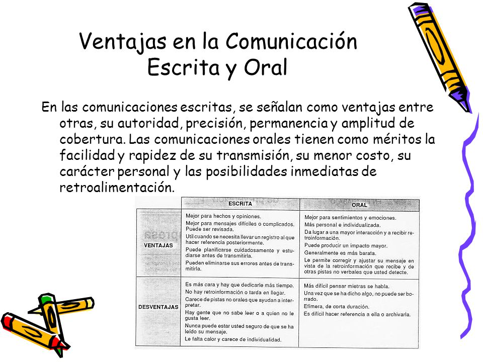 Ventajas en la Comunicación Escrita y Oral