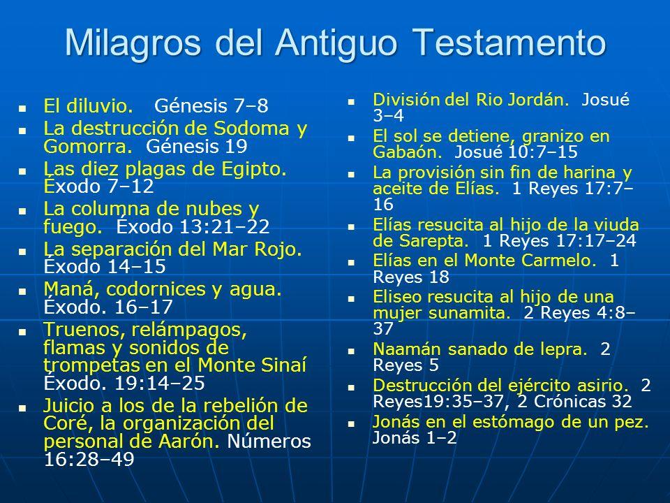 Milagros del Antiguo Testamento