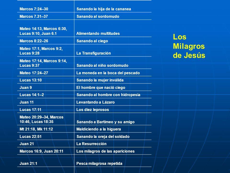 Los Milagros de Jesús Marcos 7:24–30 Sanando la hija de la cananea