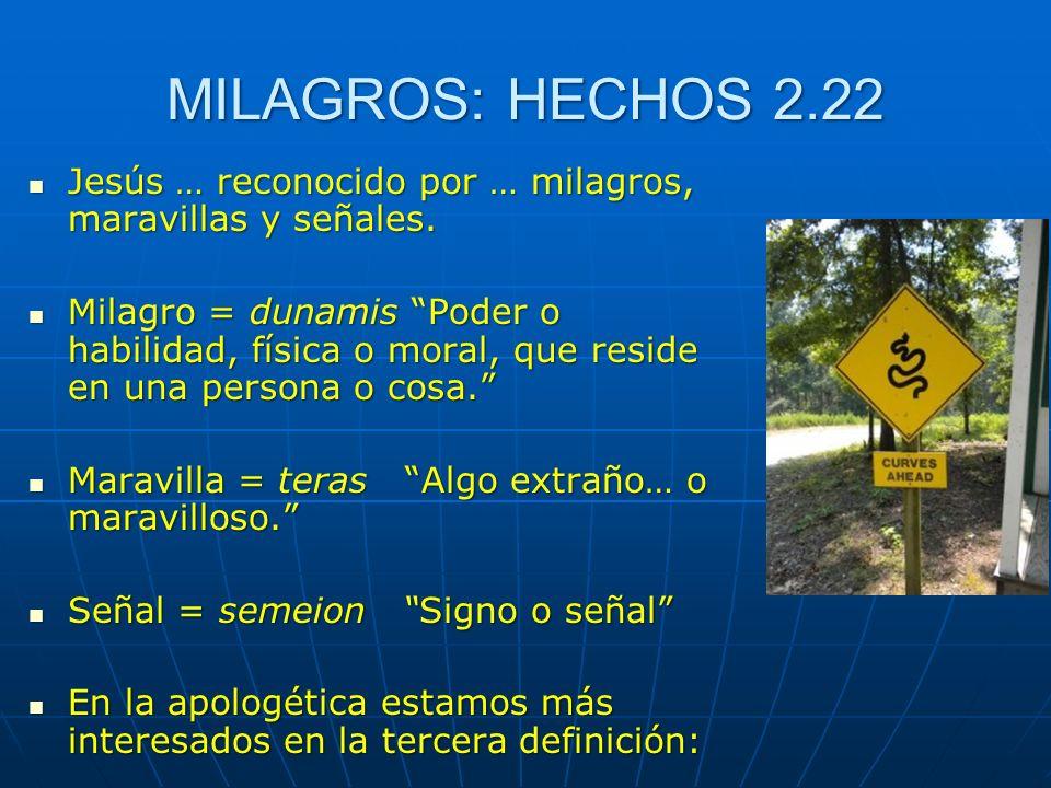 MILAGROS: HECHOS 2.22 Jesús … reconocido por … milagros, maravillas y señales.