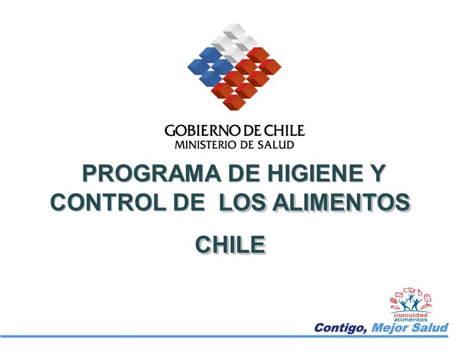 PROGRAMA DE HIGIENE Y CONTROL DE LOS ALIMENTOS