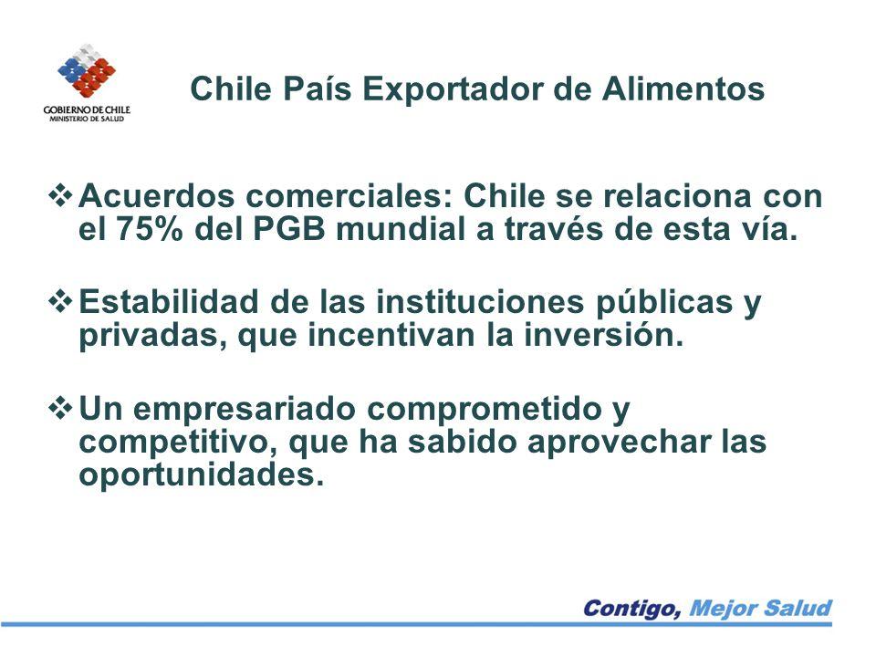 Chile País Exportador de Alimentos