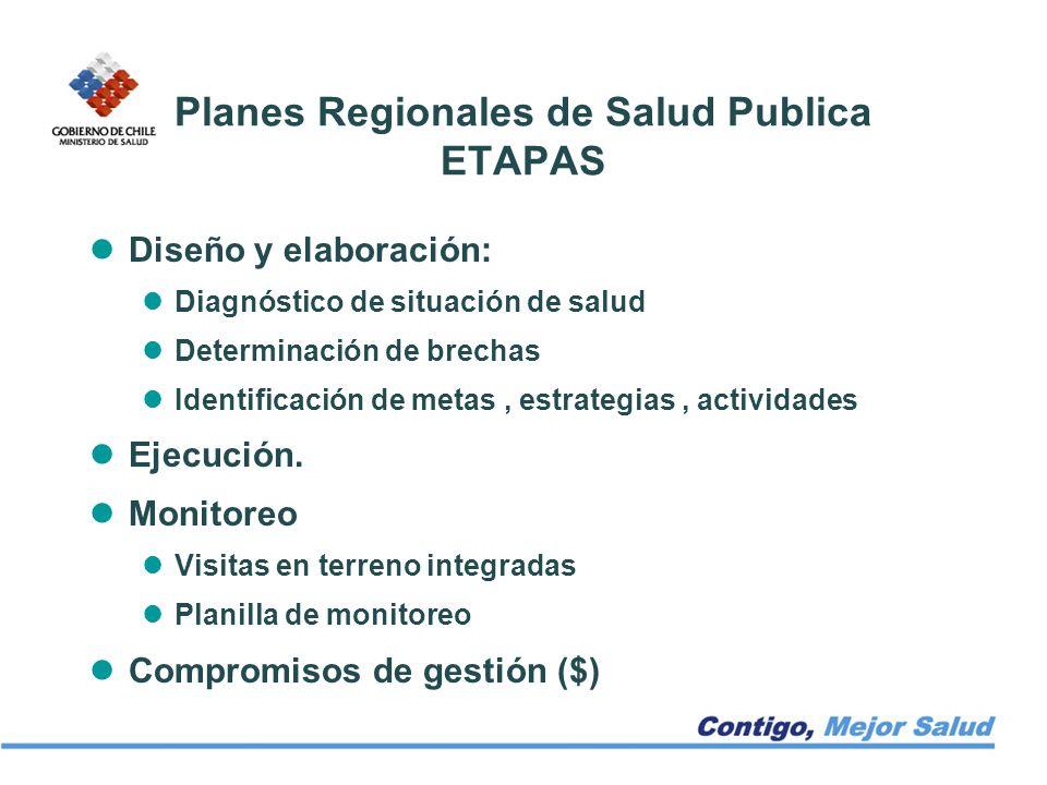 Planes Regionales de Salud Publica ETAPAS