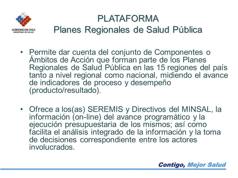 PLATAFORMA Planes Regionales de Salud Pública