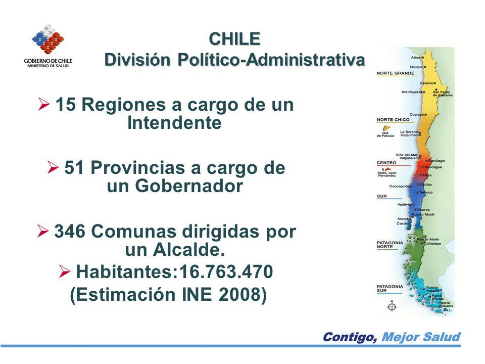 CHILE División Político-Administrativa