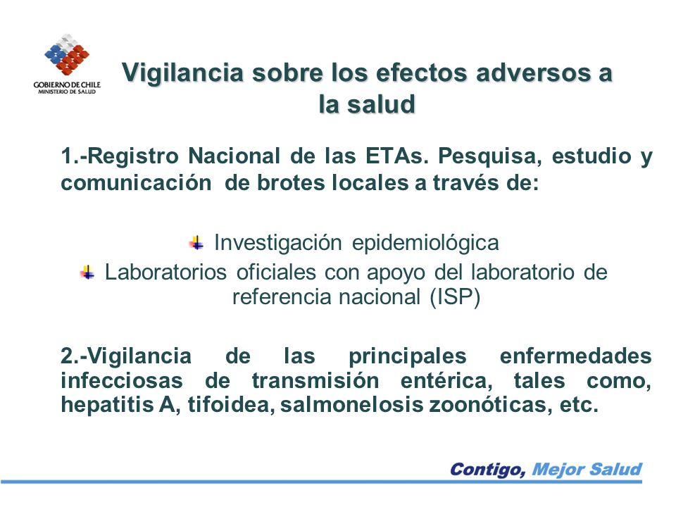 Vigilancia sobre los efectos adversos a la salud