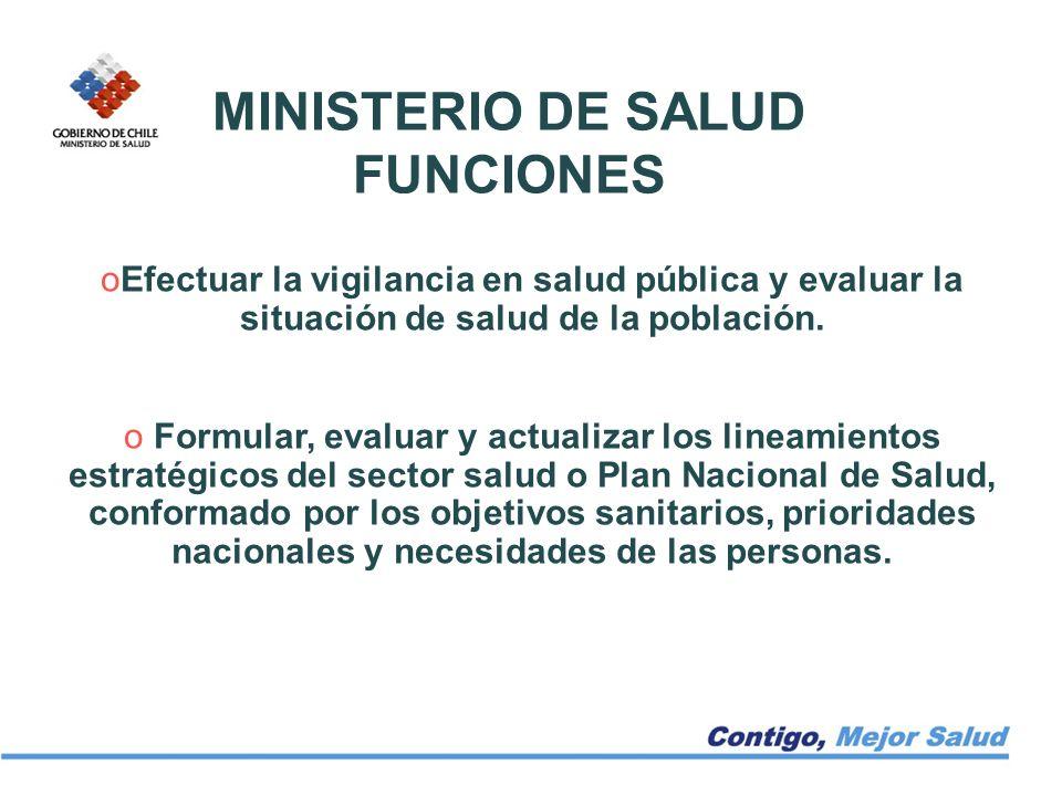 MINISTERIO DE SALUD FUNCIONES