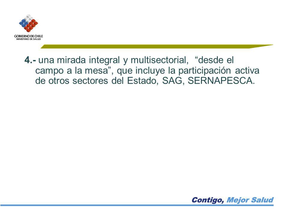 4.- una mirada integral y multisectorial, desde el campo a la mesa , que incluye la participación activa de otros sectores del Estado, SAG, SERNAPESCA.