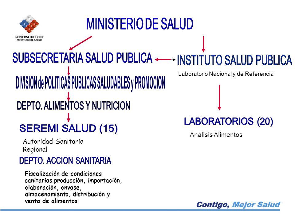 DIVISION de POLITICAS PUBLICAS SALUDABLES y PROMOCION