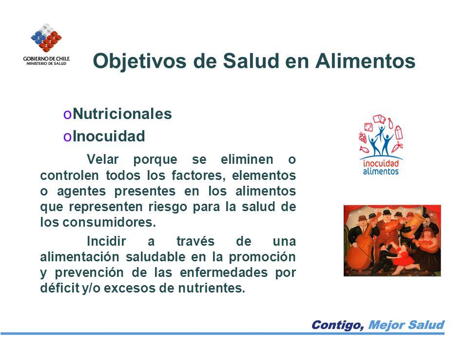 Objetivos de Salud en Alimentos