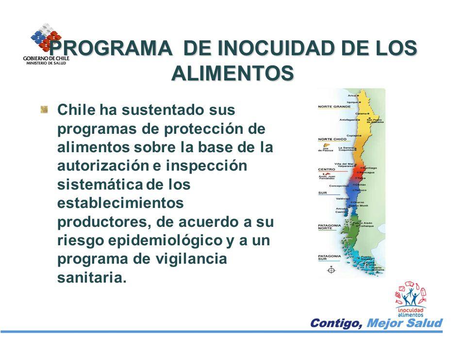 PROGRAMA DE INOCUIDAD DE LOS ALIMENTOS