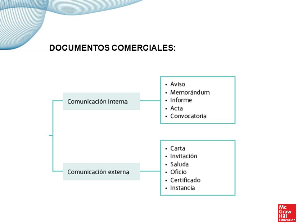 OBJETIVOS BÁSICOS DE LA REDACCIÓN COMERCIAL: