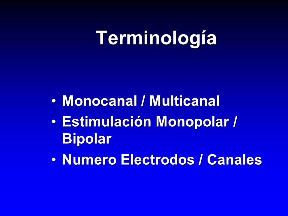 Terminología Monocanal / Multicanal Estimulación Monopolar / Bipolar