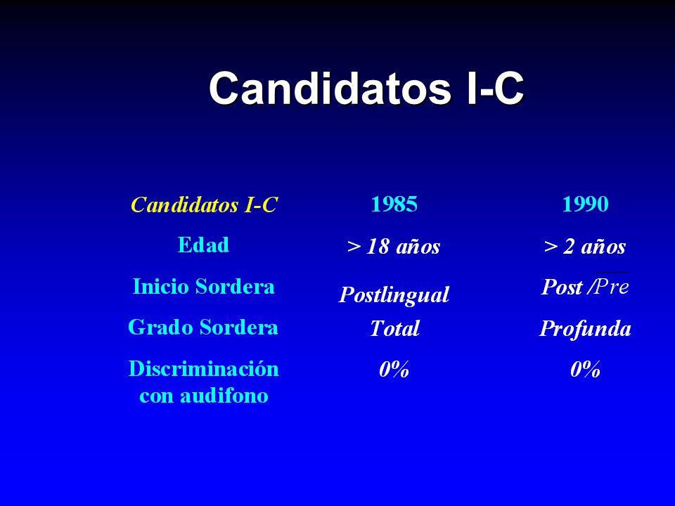 Candidatos I-C