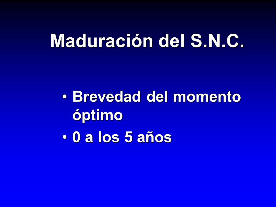 Maduración del S.N.C. Brevedad del momento óptimo 0 a los 5 años