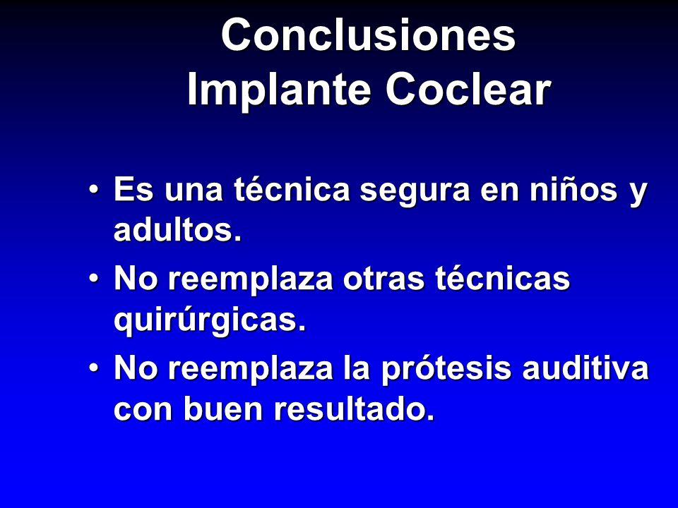 Conclusiones Implante Coclear
