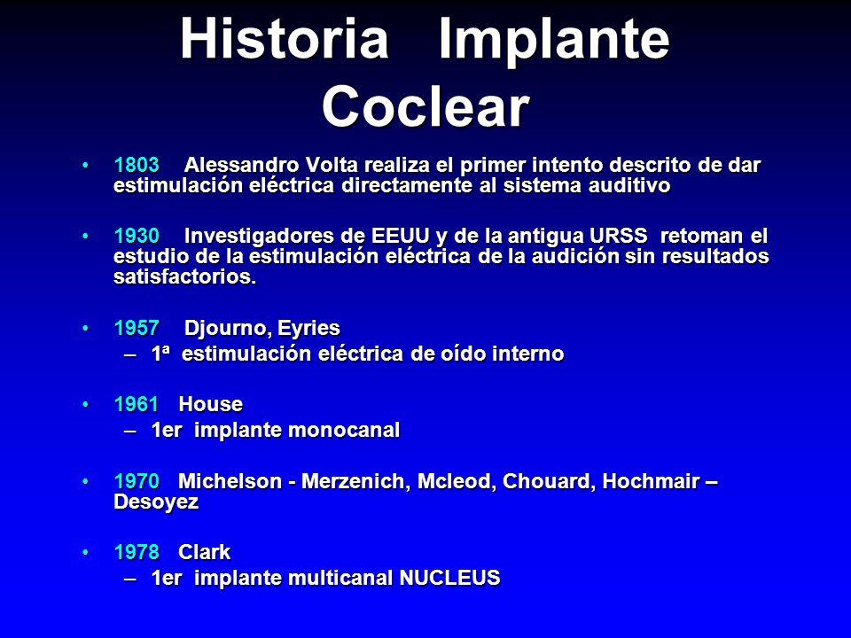 Historia Implante Coclear