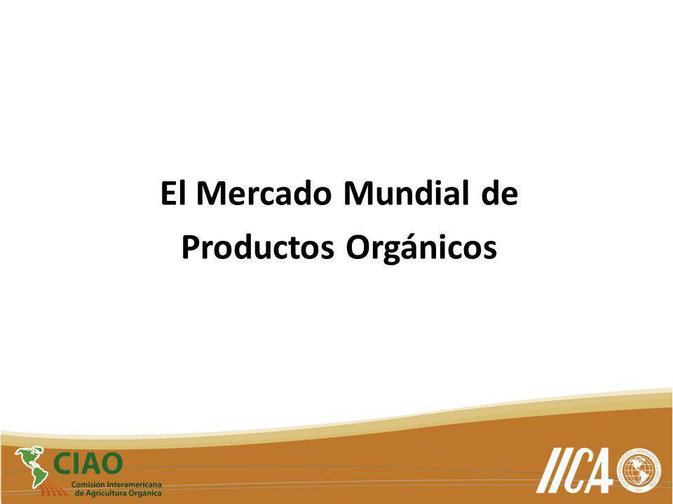 El Mercado Mundial de Productos Orgánicos