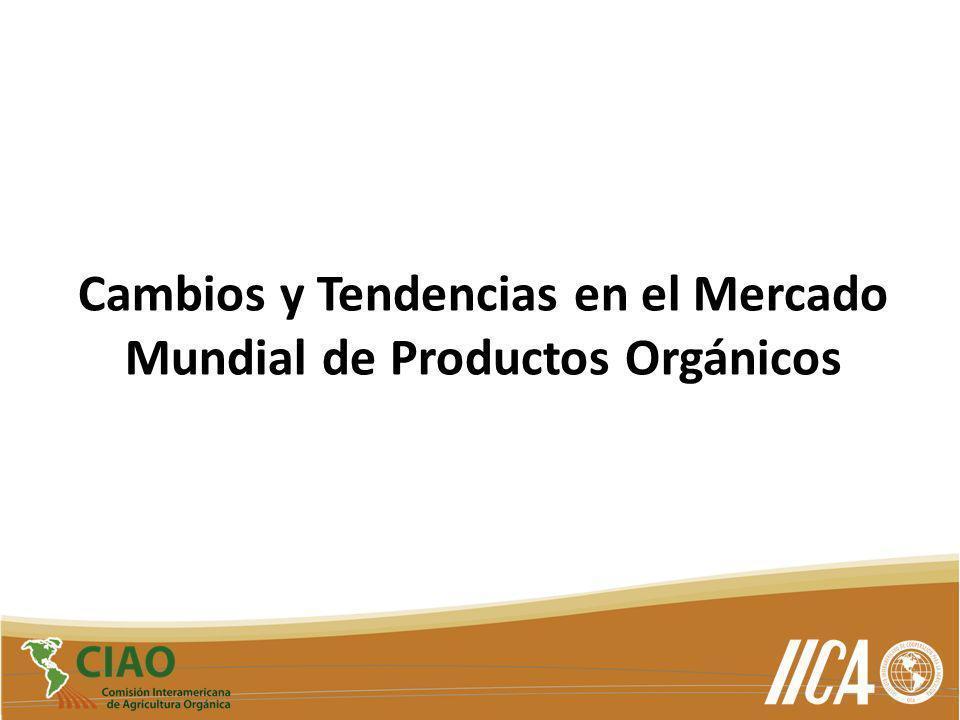 Cambios y Tendencias en el Mercado Mundial de Productos Orgánicos