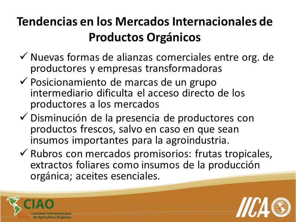 Tendencias en los Mercados Internacionales de Productos Orgánicos