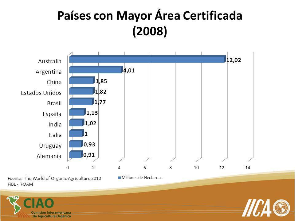 Países con Mayor Área Certificada (2008)