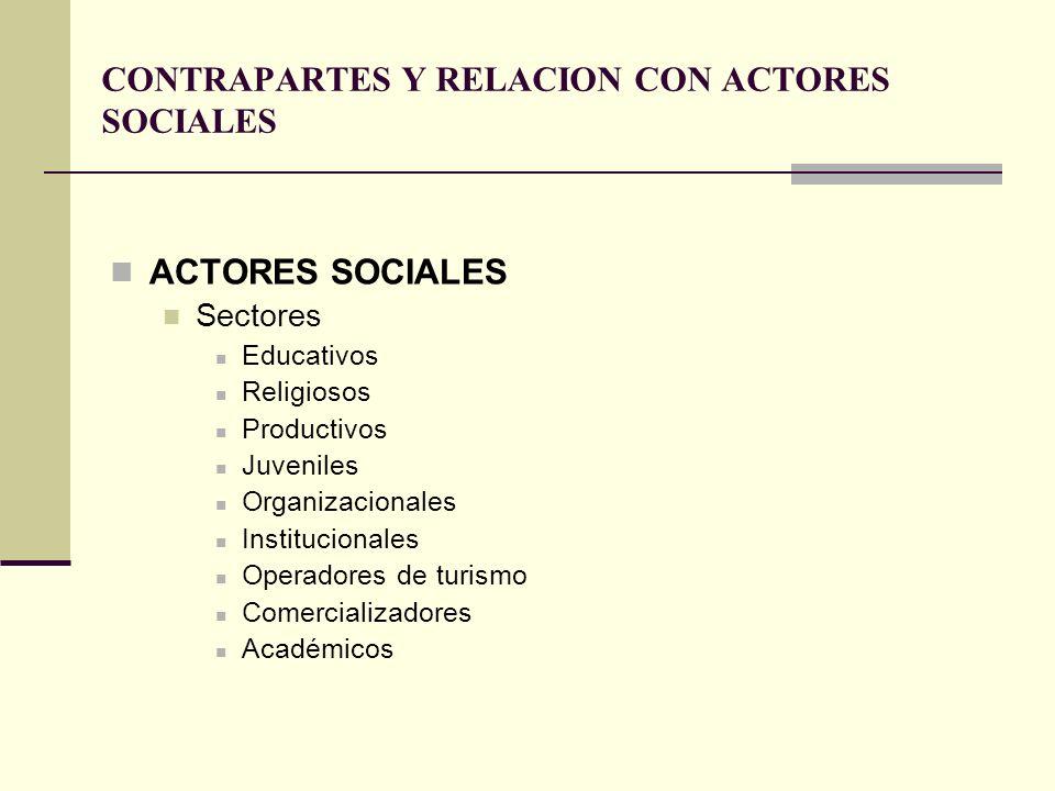 CONTRAPARTES Y RELACION CON ACTORES SOCIALES