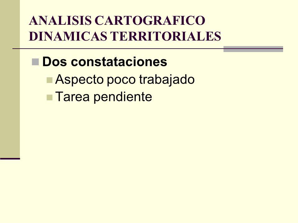 ANALISIS CARTOGRAFICO DINAMICAS TERRITORIALES