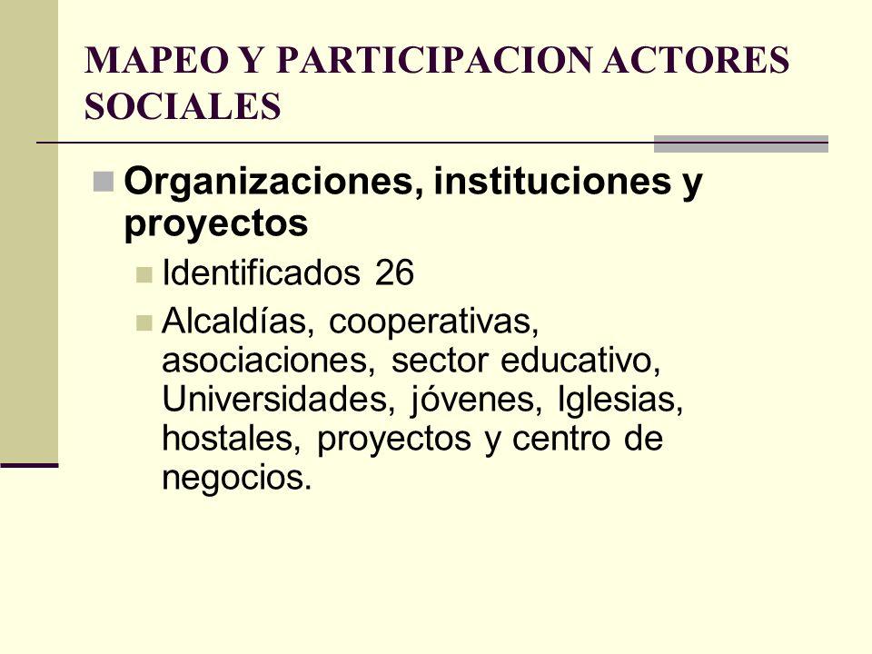 MAPEO Y PARTICIPACION ACTORES SOCIALES