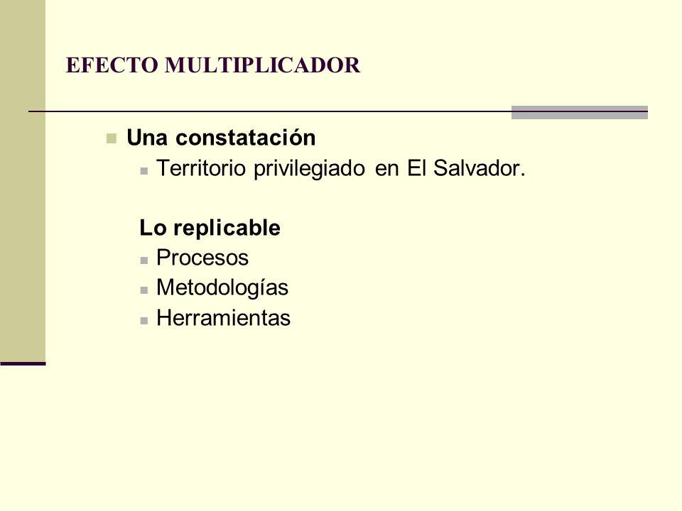 EFECTO MULTIPLICADOR Una constatación. Territorio privilegiado en El Salvador. Lo replicable. Procesos.