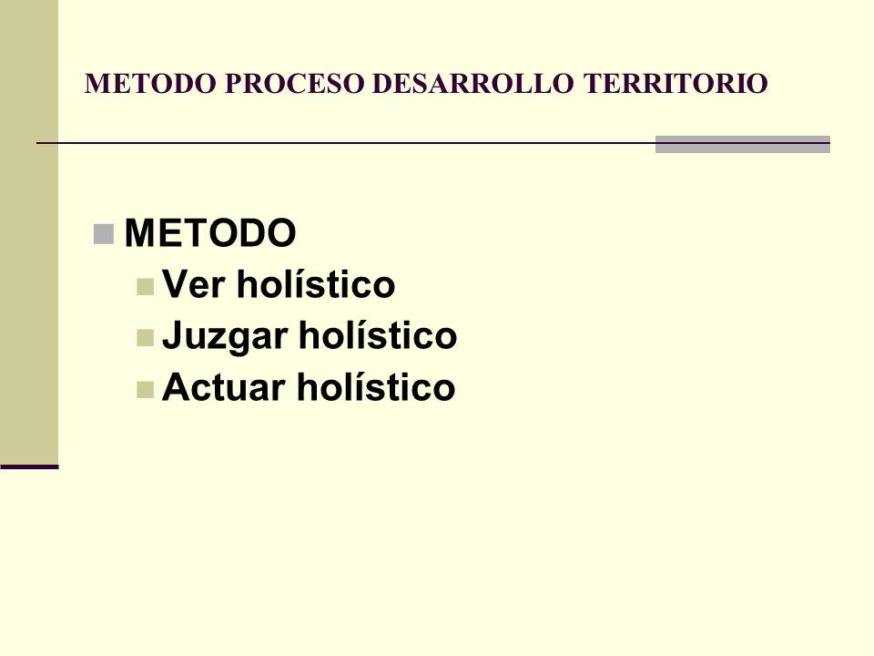 METODO PROCESO DESARROLLO TERRITORIO