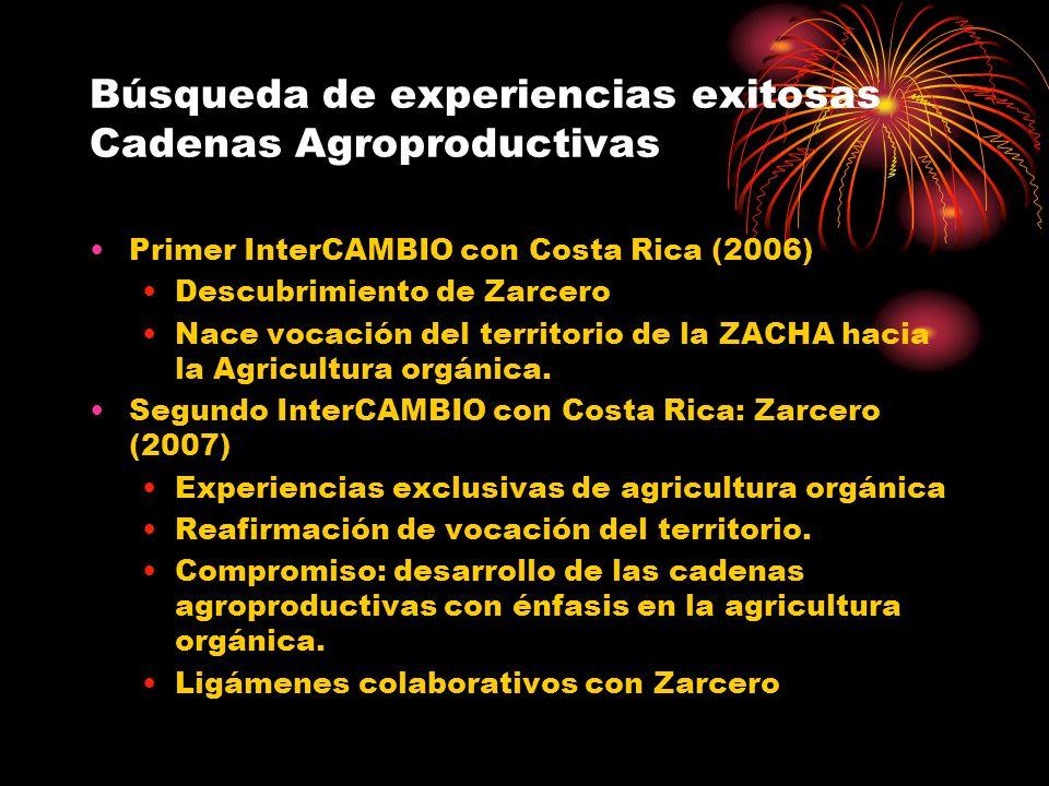 Búsqueda de experiencias exitosas Cadenas Agroproductivas