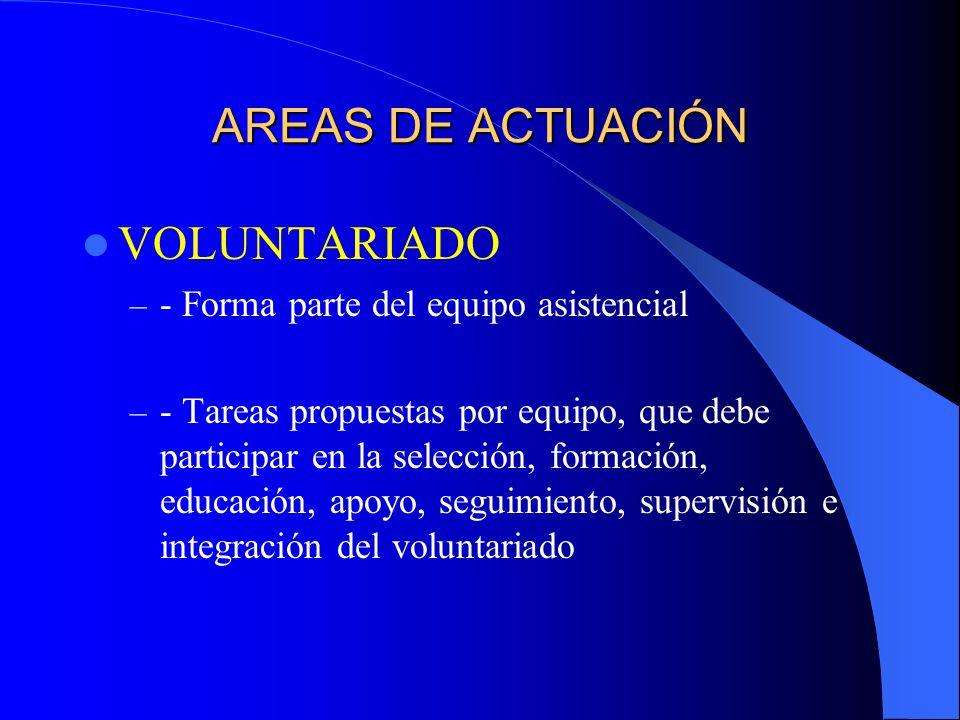 AREAS DE ACTUACIÓN VOLUNTARIADO - Forma parte del equipo asistencial