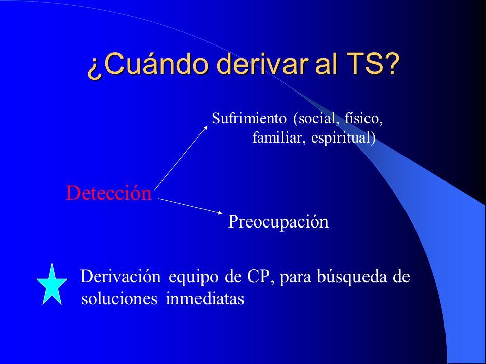¿Cuándo derivar al TS Detección Preocupación