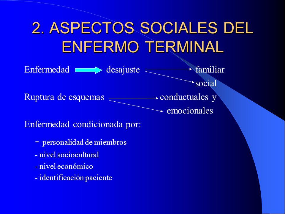 2. ASPECTOS SOCIALES DEL ENFERMO TERMINAL