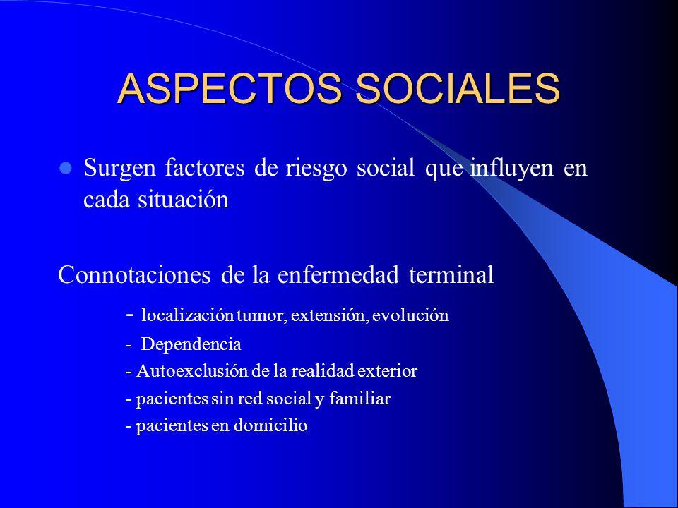 ASPECTOS SOCIALES Surgen factores de riesgo social que influyen en cada situación. Connotaciones de la enfermedad terminal.