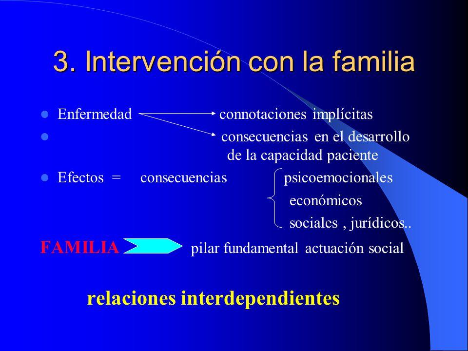 3. Intervención con la familia