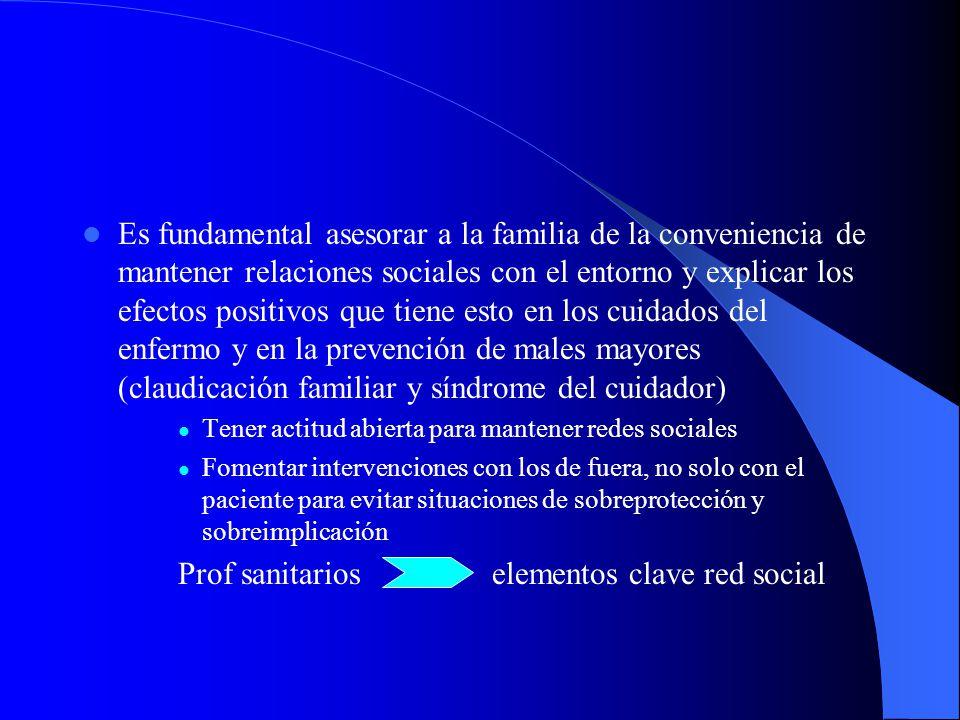 Prof sanitarios elementos clave red social