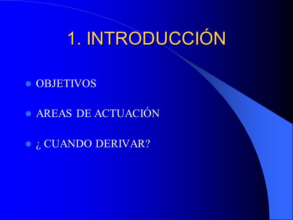 1. INTRODUCCIÓN OBJETIVOS AREAS DE ACTUACIÓN ¿ CUANDO DERIVAR