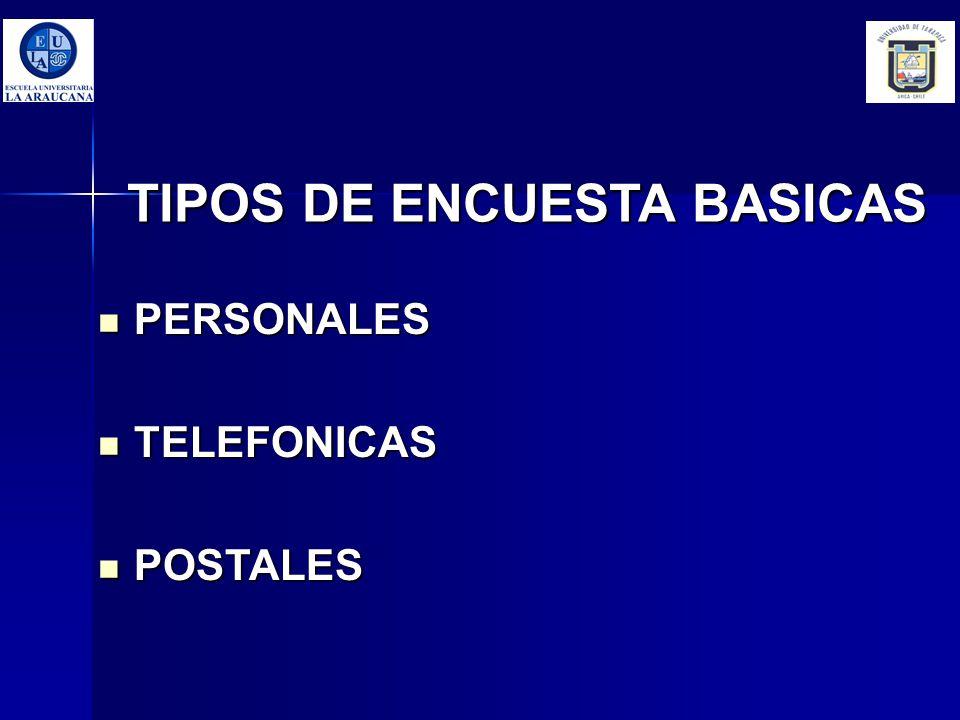 TIPOS DE ENCUESTA BASICAS