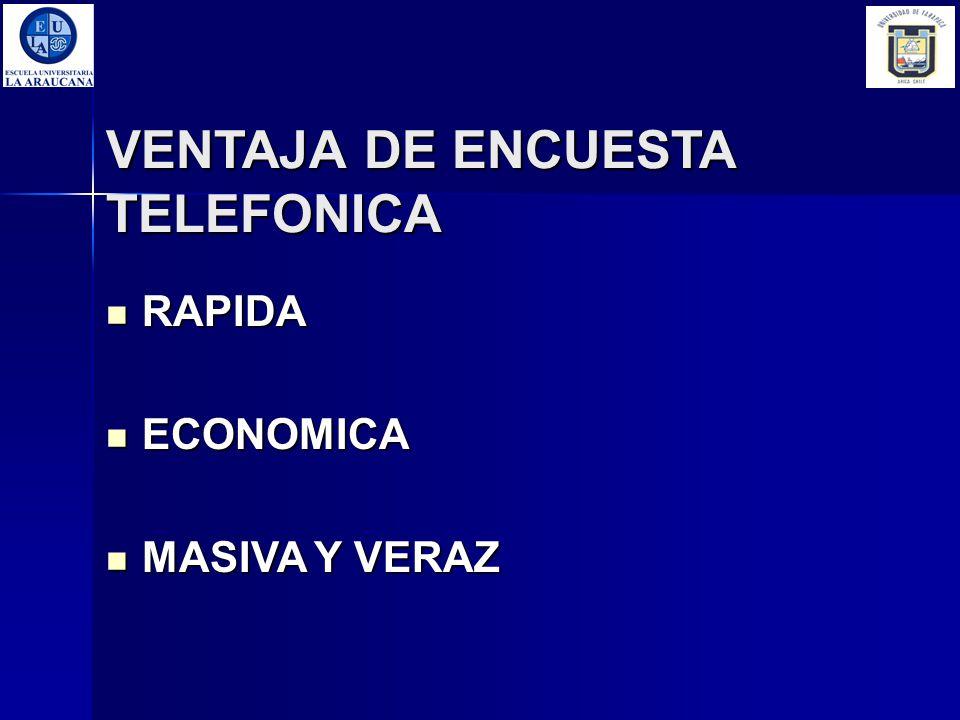 VENTAJA DE ENCUESTA TELEFONICA