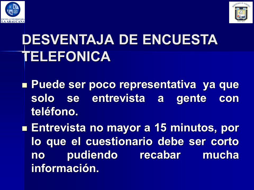 DESVENTAJA DE ENCUESTA TELEFONICA