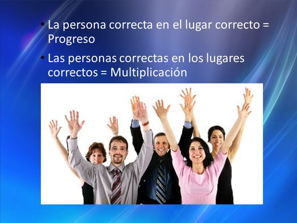 La persona correcta en el lugar correcto = Progreso