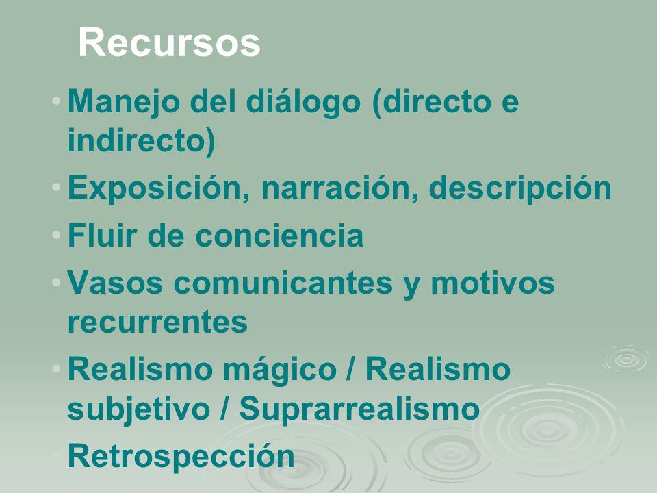 Recursos Manejo del diálogo (directo e indirecto)