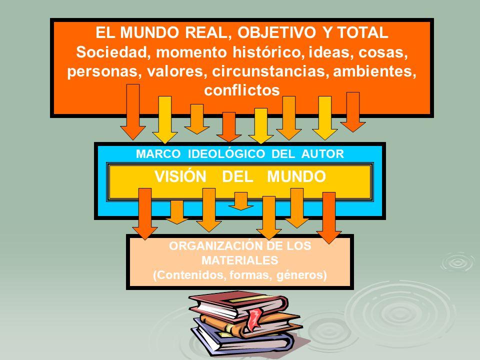 EL MUNDO REAL, OBJETIVO Y TOTAL