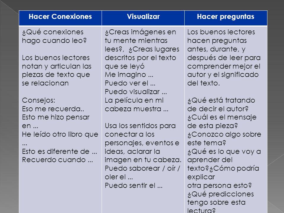 Hacer Conexiones Visualizar. Hacer preguntas. ¿Qué conexiones hago cuando leo
